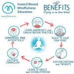 Benefits of an IBME retreat blog post infographic